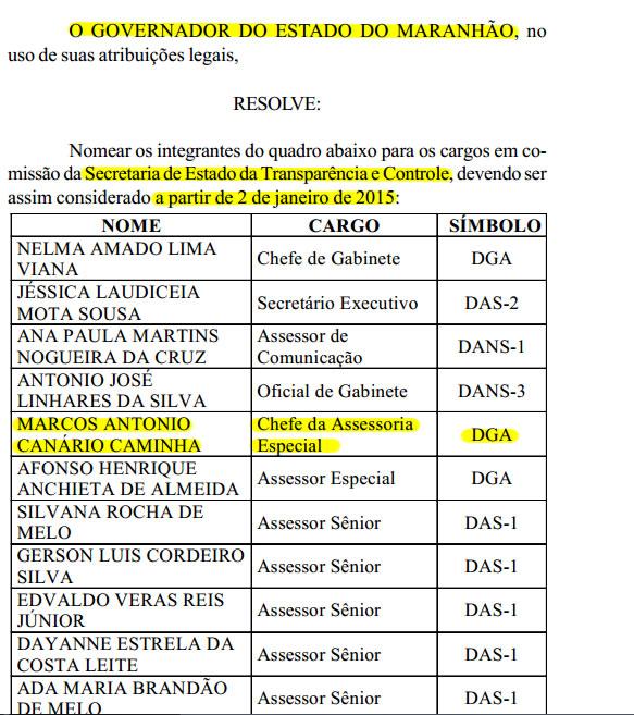 Trecho da nomeação de Marcos Caminha publicada no Diário Oficial