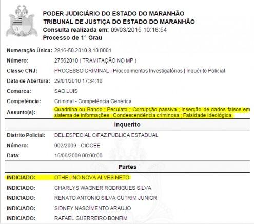 Investigações da Polícia Civil apontam Othelino Neto como cabeça do maior esquema de desvio de recursos e liberação de licenças ambientais da história do Maranhão