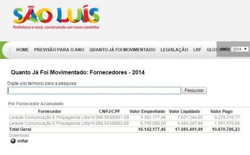 Só com a Leiaute, Edivaldo gastou mais de R$ 10 milhões só em 2014