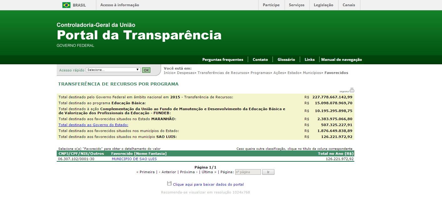 Recursos enviados para a manutenção e conservação de instalações de escolas como a Maria de Jesus Carvalho estão caindo na conta da Prefeitura de São Luís