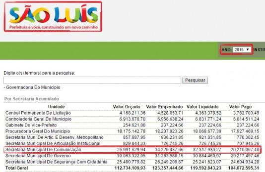 Rombo nos cofres e dívidas a pagar pela Secom precisam ser esclarecidas pela Prefeitura de São Luís