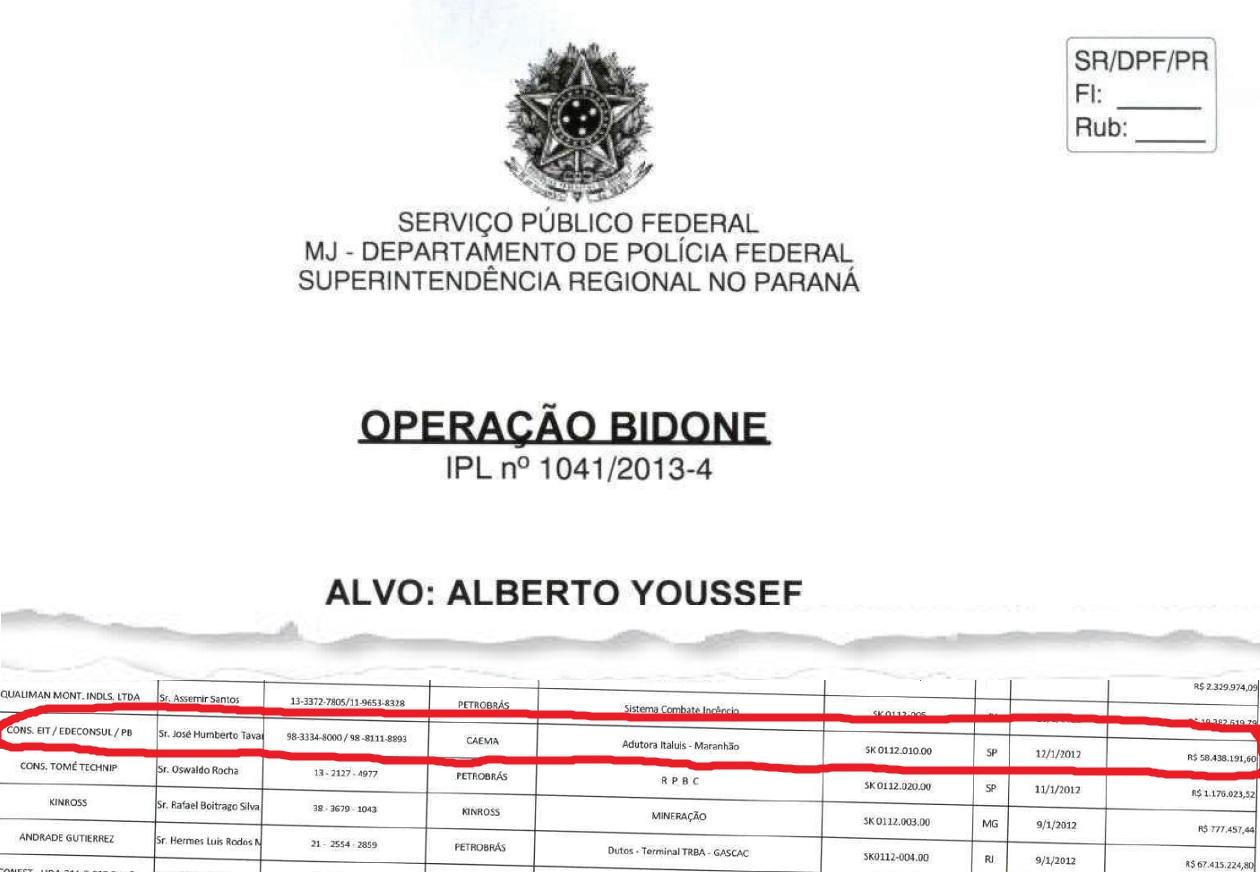 operaca-lava-jato-alberto-yousseff-edeconsil