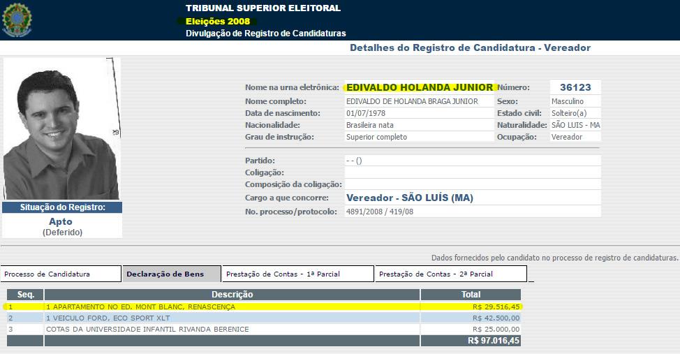 Em 2008, Edivaldo declarou à Justiça Eleitoral ser proprietário de um apartamento no Edifício Mont Blanc, localizado no Renascença II...
