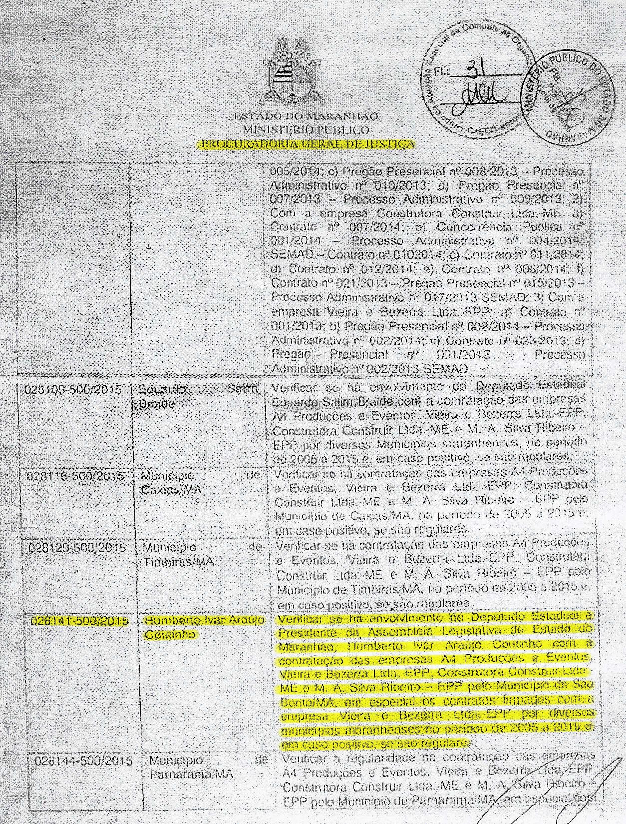 Documento da PGJ que pede a abertura de investigação contra o deputado estadual Humberto Coutinho