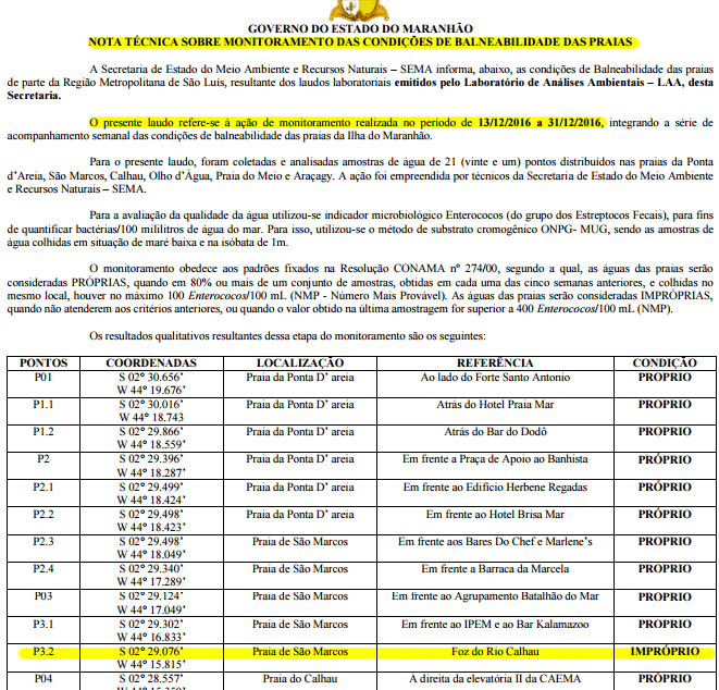 Documento da própria Secretaria de Meio Ambinente do Maranhão mostra que o Palácio dos Leões repassou dados ultrapassados para levantamento da revista Exame