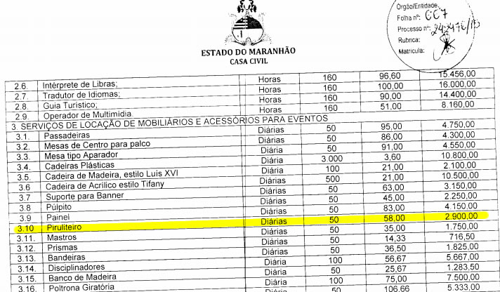 contrato-casa-civil-marcelo-tavares-visao-perfil-piruliteiro